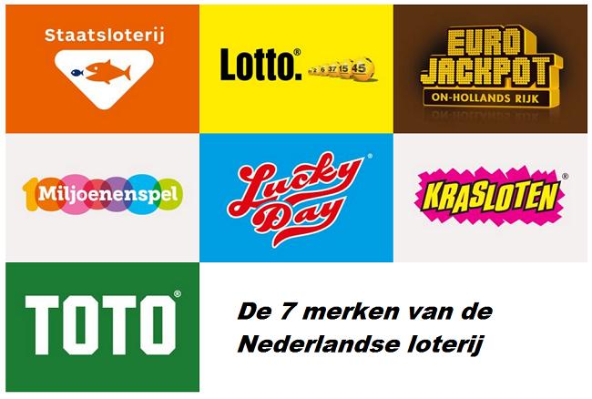 Dutch National State lottery - Loterij online